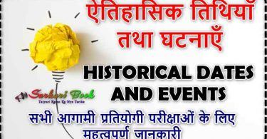 important Historical dates and events in world history